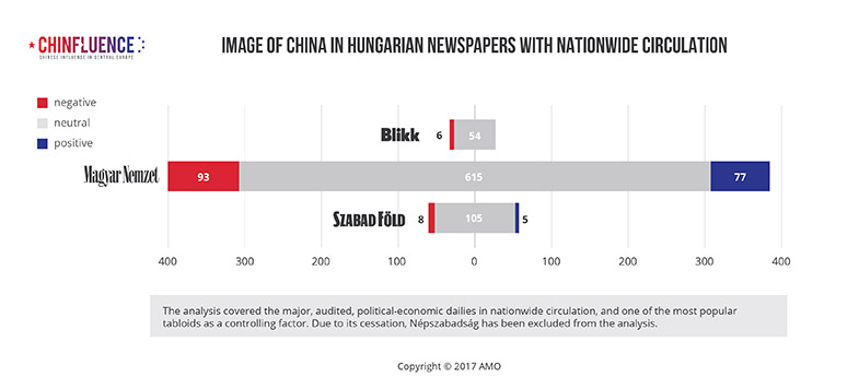 03_Image-of-China-in-Hungarian-newspapers-with-nationwide-circulation_785px.jpg