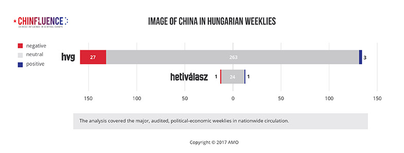 03_Image-of-China-in-Hungarian-weeklies_785px.jpg