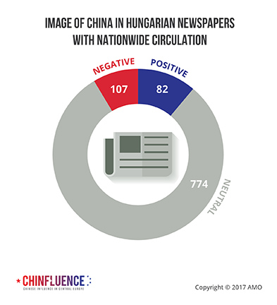 04_Image-of-China-in-Hungarian-newspapers-with-nationwide-circulation_393px.jpg