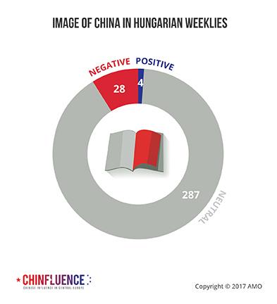 04_Image-of-China-in-Hungarian-weeklies_393px.jpg